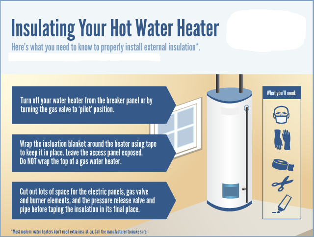 Insulate Older Water Heaters